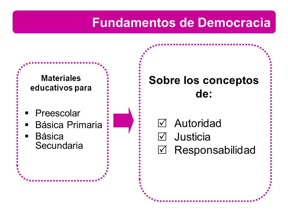 Fundamentos de Democracia Preescolar Básica Primaria Básica Secundaria Materiales educativos para Autoridad Justicia Responsabilidad Sobre los concept