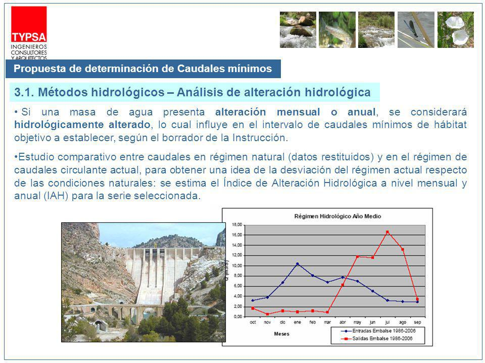 Propuesta de determinación de Caudales mínimos 3.1. Métodos hidrológicos – Análisis de alteración hidrológica Si una masa de agua presenta alteración