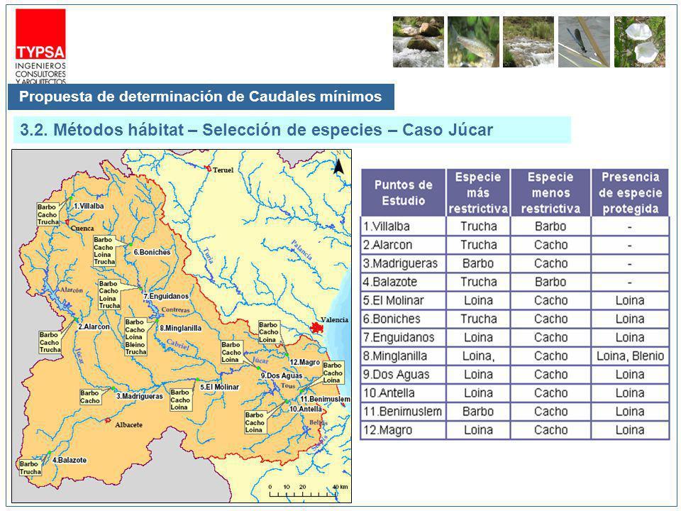Propuesta de determinación de Caudales mínimos 3.2. Métodos hábitat – Selección de especies – Caso Júcar