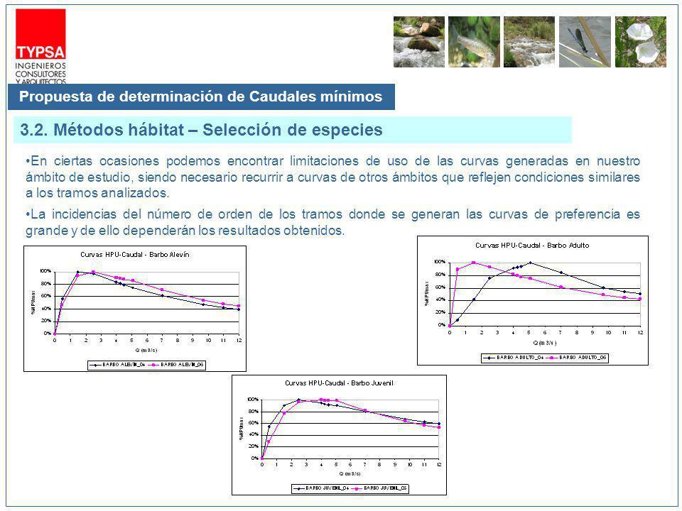 Propuesta de determinación de Caudales mínimos 3.2. Métodos hábitat – Selección de especies En ciertas ocasiones podemos encontrar limitaciones de uso