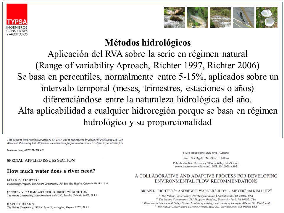 Métodos hidrológicos Aplicación del RVA sobre la serie en régimen natural (Range of variability Aproach, Richter 1997, Richter 2006) Se basa en percentiles, normalmente entre 5-15%, aplicados sobre un intervalo temporal (meses, trimestres, estaciones o años) diferenciándose entre la naturaleza hidrológica del año.