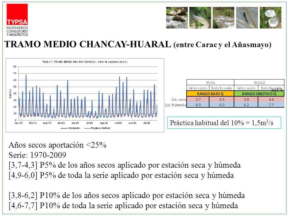 m3/s Años secos aportación <25% Serie: 1970-2009 [3,7-4,3] P5% de los años secos aplicado por estación seca y húmeda [4,9-6,0] P5% de toda la serie aplicado por estación seca y húmeda [3,8-6,2] P10% de los años secos aplicado por estación seca y húmeda [4,6-7,7] P10% de toda la serie aplicado por estación seca y húmeda TRAMO MEDIO CHANCAY-HUARAL (entre Carac y el Añasmayo) Práctica habitual del 10% = 1,5m 3 /s