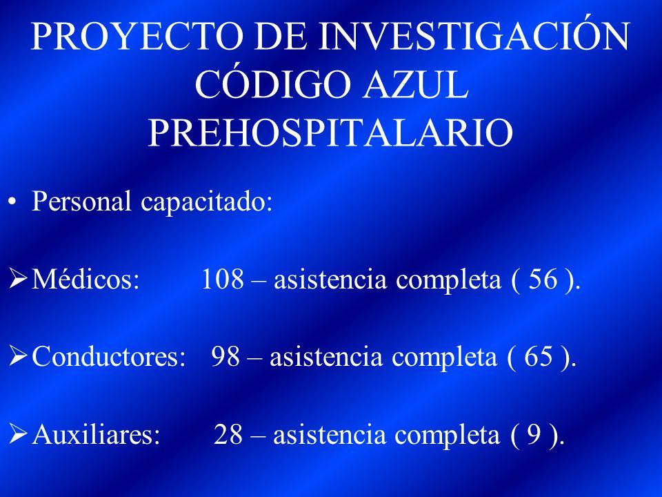 PROYECTO DE INVESTIGACIÓN CÓDIGO AZUL PREHOSPITALARIO Personal capacitado: Médicos: 108 – asistencia completa ( 56 ). Conductores: 98 – asistencia com