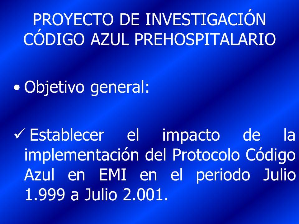 PROYECTO DE INVESTIGACIÓN CÓDIGO AZUL PREHOSPITALARIO Objetivo general: Establecer el impacto de la implementación del Protocolo Código Azul en EMI en