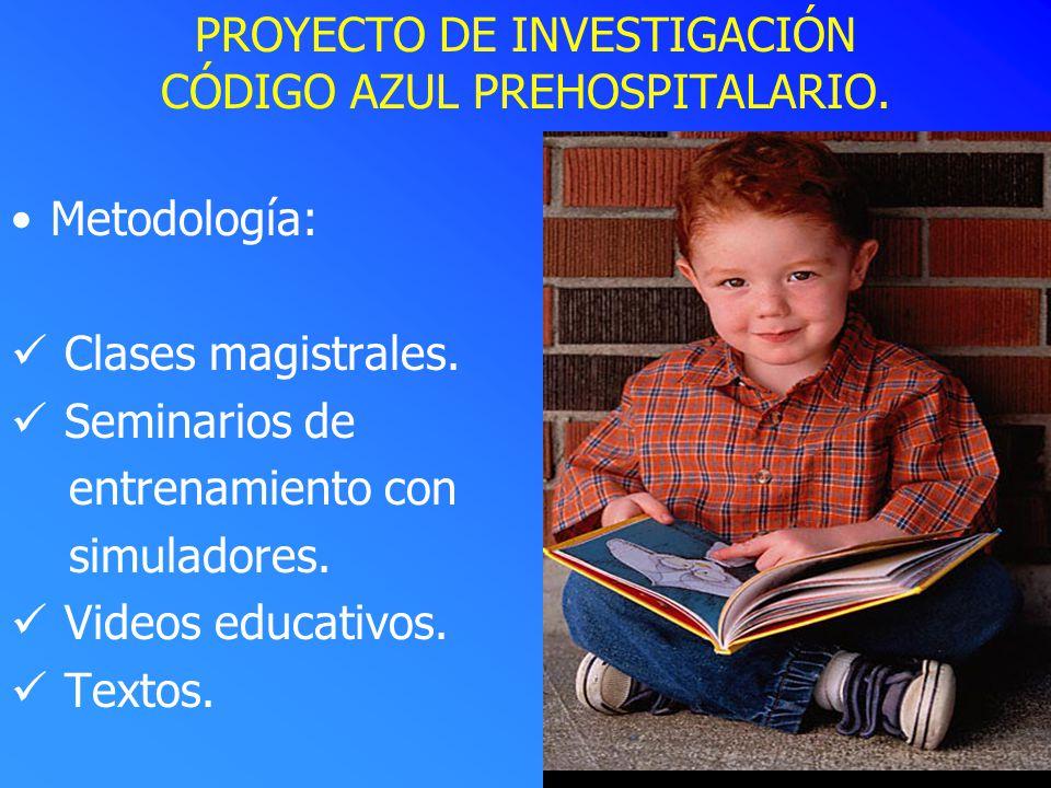 PROYECTO DE INVESTIGACIÓN CÓDIGO AZUL PREHOSPITALARIO Inversión: División investigaciónes CES....