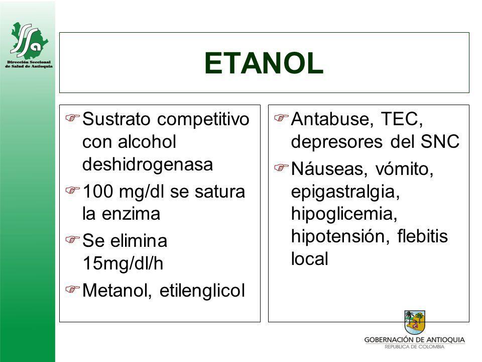 ETANOL Sustrato competitivo con alcohol deshidrogenasa 100 mg/dl se satura la enzima Se elimina 15mg/dl/h Metanol, etilenglicol Antabuse, TEC, depreso