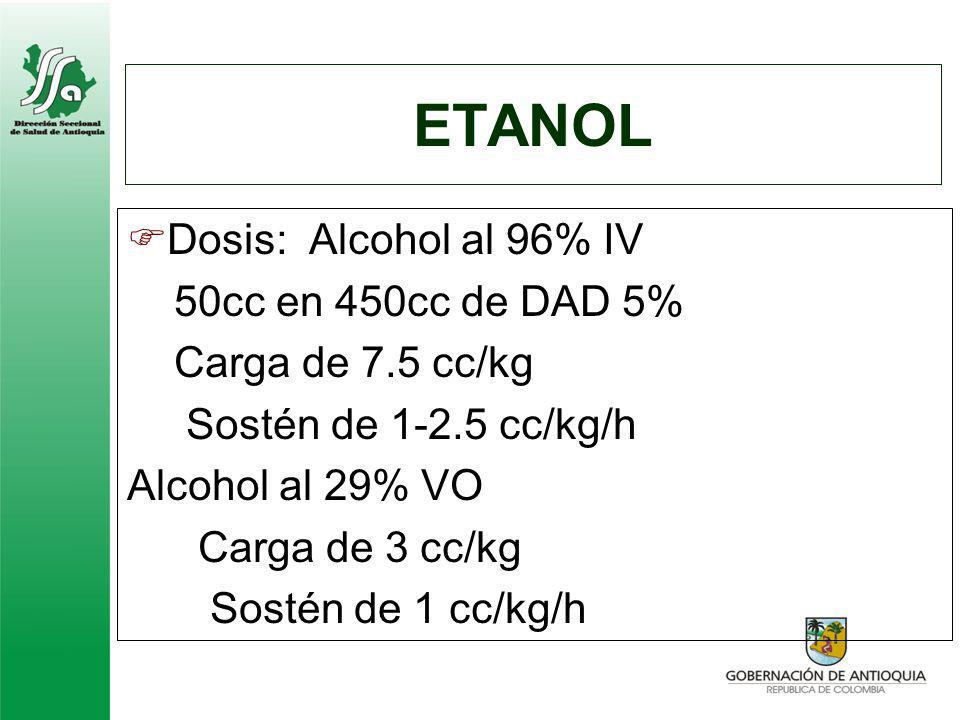 ETANOL Dosis: Alcohol al 96% IV 50cc en 450cc de DAD 5% Carga de 7.5 cc/kg Sostén de 1-2.5 cc/kg/h Alcohol al 29% VO Carga de 3 cc/kg Sostén de 1 cc/k