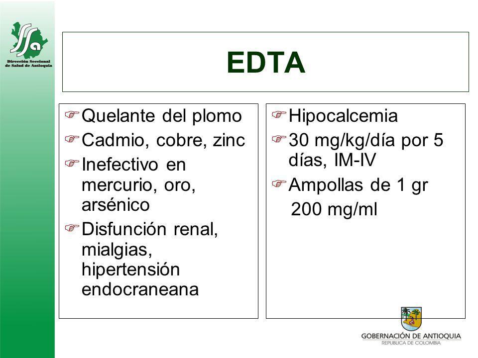 EDTA Quelante del plomo Cadmio, cobre, zinc Inefectivo en mercurio, oro, arsénico Disfunción renal, mialgias, hipertensión endocraneana Hipocalcemia 3