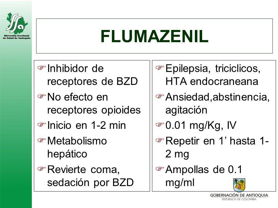 FLUMAZENIL Inhibidor de receptores de BZD No efecto en receptores opioides Inicio en 1-2 min Metabolismo hepático Revierte coma, sedación por BZD Epil