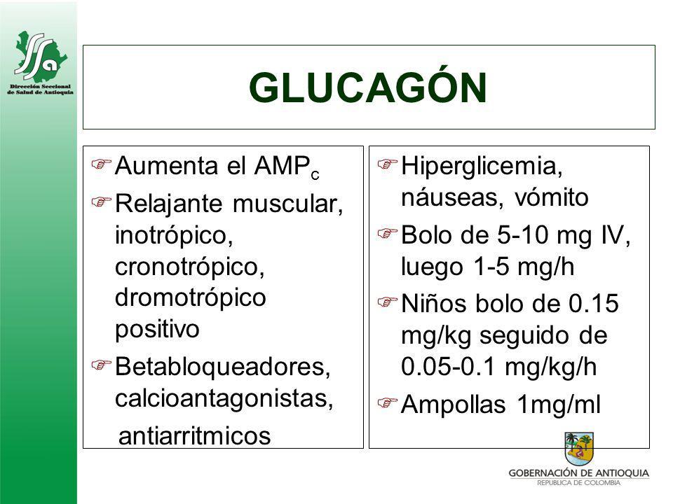 GLUCAGÓN Aumenta el AMP c Relajante muscular, inotrópico, cronotrópico, dromotrópico positivo Betabloqueadores, calcioantagonistas, antiarritmicos Hip