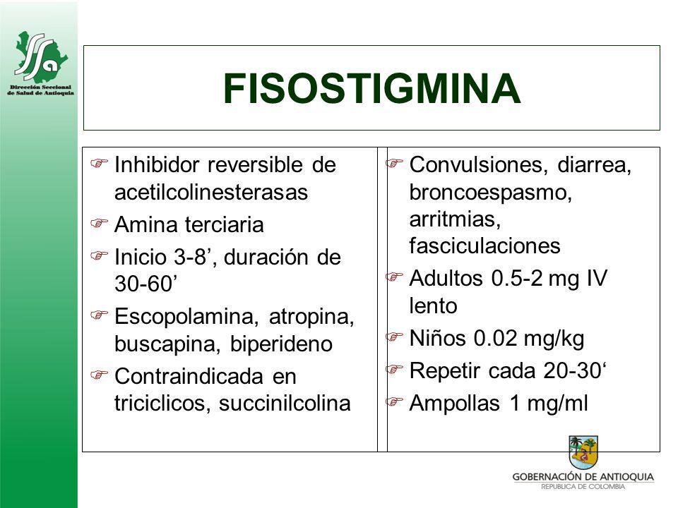 FISOSTIGMINA Inhibidor reversible de acetilcolinesterasas Amina terciaria Inicio 3-8, duración de 30-60 Escopolamina, atropina, buscapina, biperideno