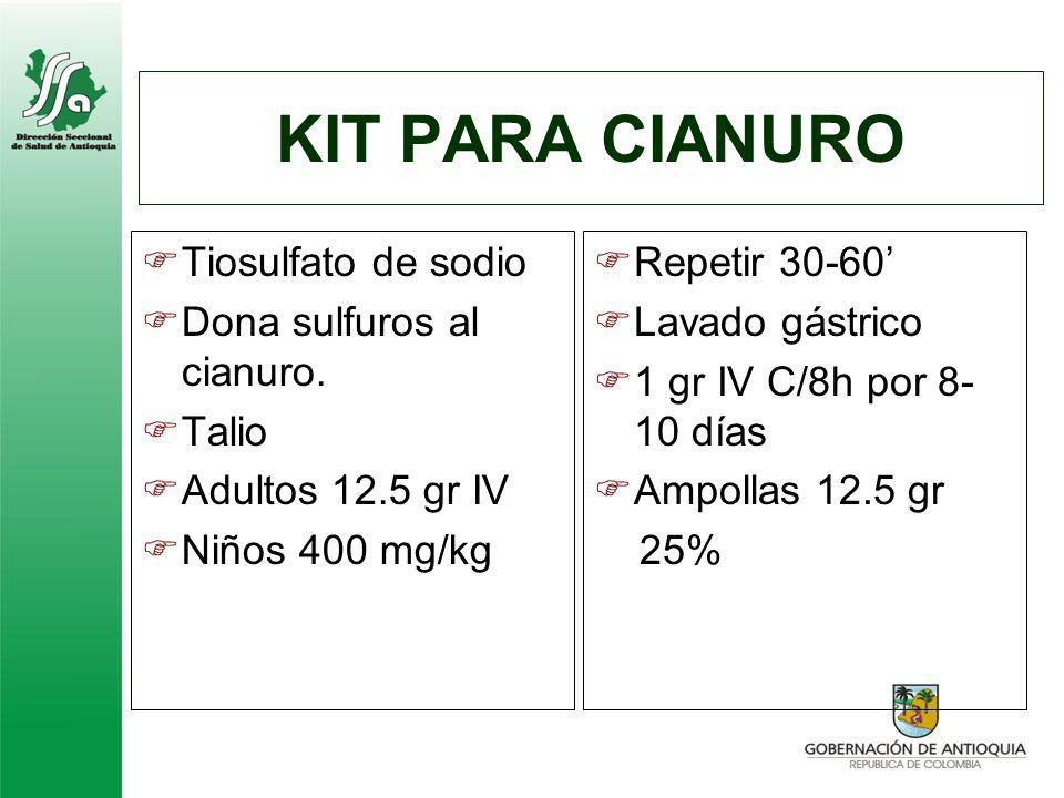 KIT PARA CIANURO Tiosulfato de sodio Dona sulfuros al cianuro. Talio Adultos 12.5 gr IV Niños 400 mg/kg Repetir 30-60 Lavado gástrico 1 gr IV C/8h por