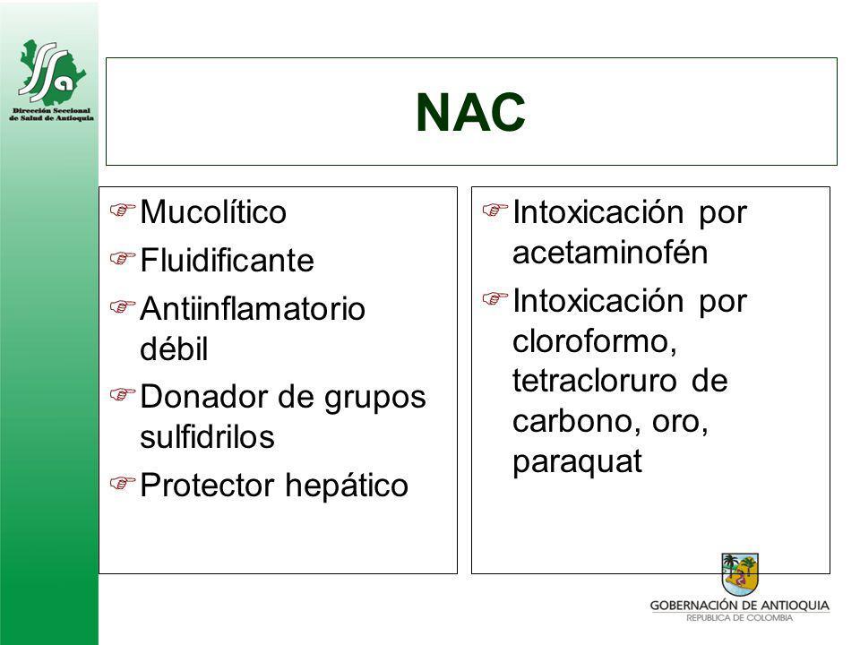NAC Náuseas Vómito No uso IV por FDA Hipotensión Flushing Broncoespasmo Contraindicaciones: Hipersensibiidad a la NAC Interacciones: Carbón activado