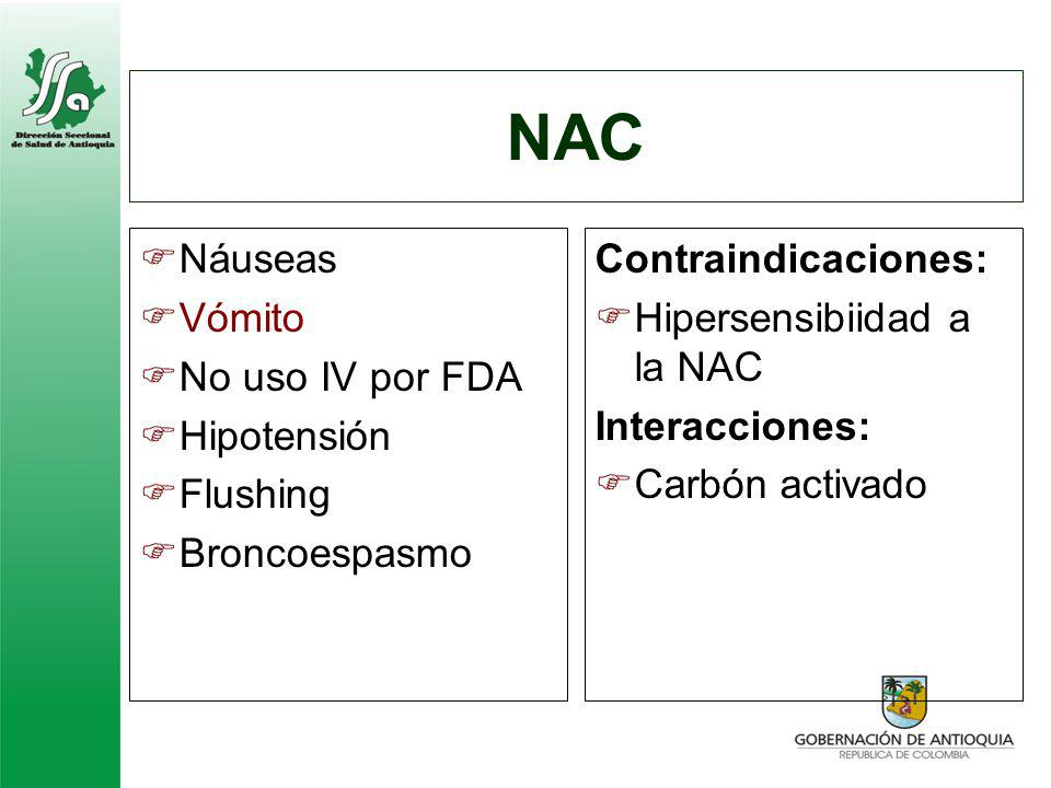 NALOXONA Antagonista opioide de receptores mu, Kappa, Sigma Inicio de 1-2, vida media de 1h, acción de 1-4h Intoxicación por opiáceos Abstinencia, Edema pulmonar, hipertensión, fibrilación ventricular 0.4-2mg IV repetir C/ 2-3 hasta 10 mg Infusión 0.4-0.8 mg/h Ampollas 0.4 mg/ml