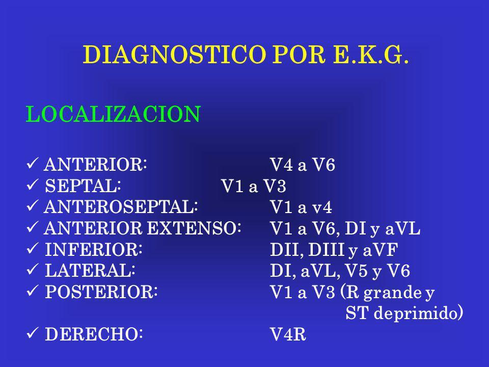 DIAGNOSTICO POR E.K.G. LOCALIZACION ANTERIOR:V4 a V6 SEPTAL:V1 a V3 ANTEROSEPTAL:V1 a v4 ANTERIOR EXTENSO:V1 a V6, DI y aVL INFERIOR:DII, DIII y aVF L
