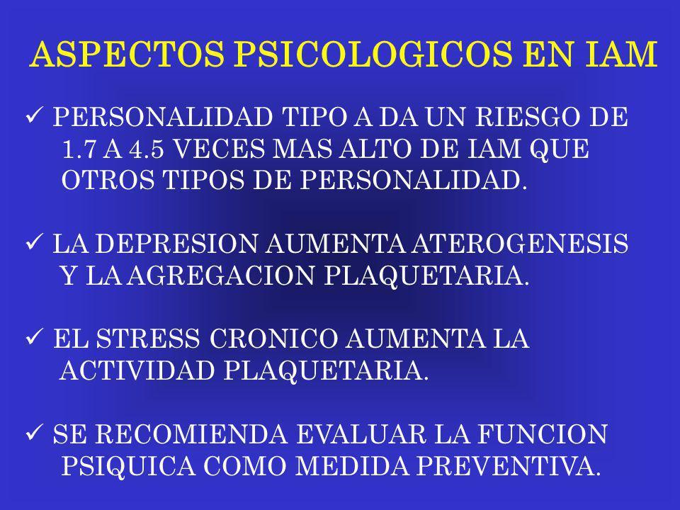 ASPECTOS PSICOLOGICOS EN IAM PERSONALIDAD TIPO A DA UN RIESGO DE 1.7 A 4.5 VECES MAS ALTO DE IAM QUE OTROS TIPOS DE PERSONALIDAD. LA DEPRESION AUMENTA