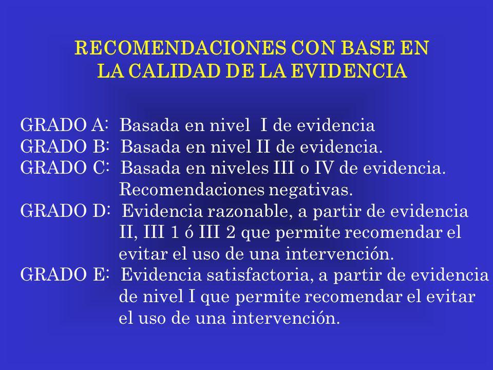 RECOMENDACIONES CON BASE EN LA CALIDAD DE LA EVIDENCIA GRADO A: Basada en nivel I de evidencia GRADO B: Basada en nivel II de evidencia. GRADO C: Basa