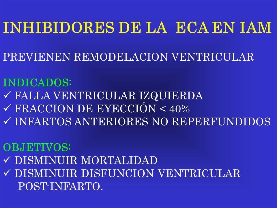 INHIBIDORES DE LA ECA EN IAM PREVIENEN REMODELACION VENTRICULAR INDICADOS: FALLA VENTRICULAR IZQUIERDA FRACCION DE EYECCIÓN < 40% INFARTOS ANTERIORES
