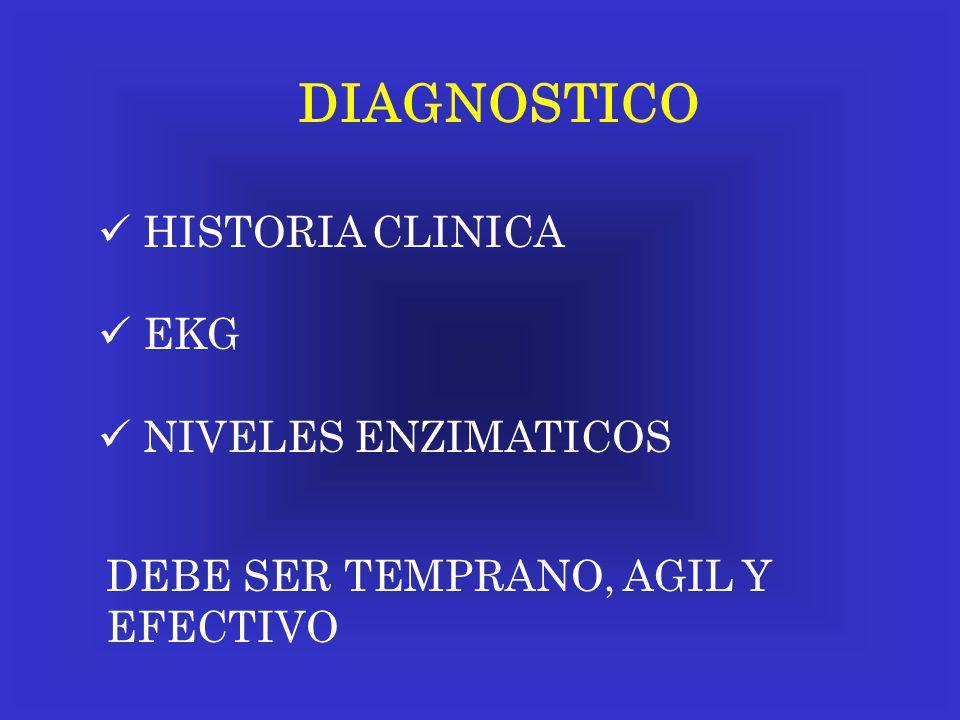 DIAGNOSTICO HISTORIA CLINICA EKG NIVELES ENZIMATICOS DEBE SER TEMPRANO, AGIL Y EFECTIVO