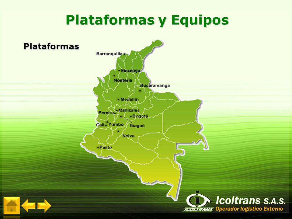 Plataformas Plataformas y Equipos