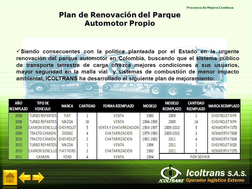 Siendo consecuentes con la política planteada por el Estado en la urgente renovación del parque automotor en Colombia, buscando que el sistema público