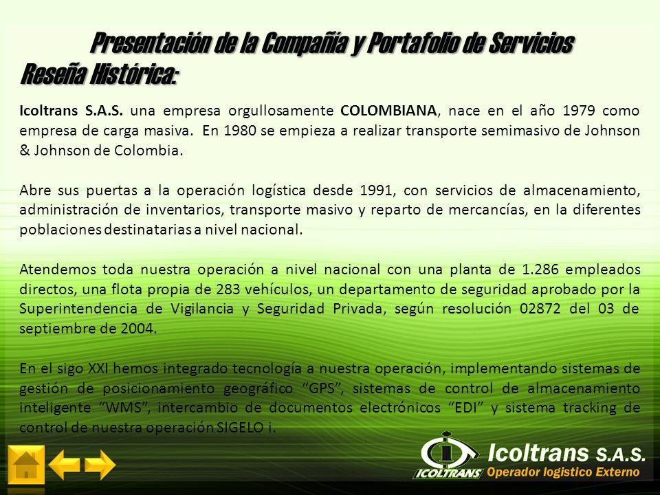 Presentación de la Compañía y Portafolio de Servicios Icoltrans S.A.S. una empresa orgullosamente COLOMBIANA, nace en el año 1979 como empresa de carg