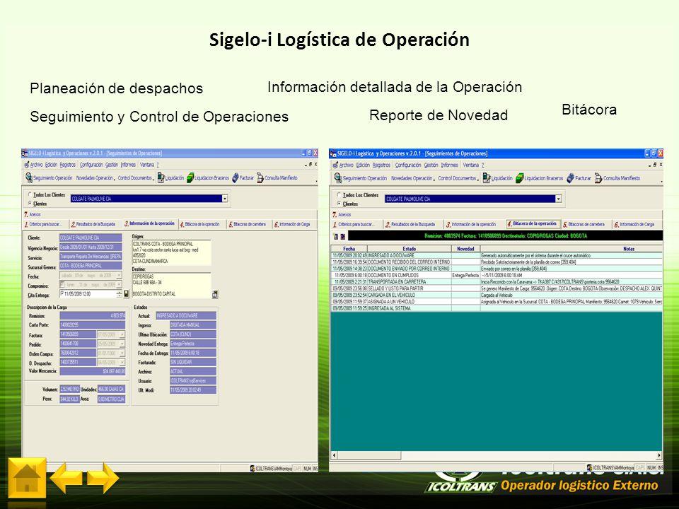 Sigelo-i Logística de Operación Planeación de despachos Seguimiento y Control de Operaciones Información detallada de la Operación Reporte de Novedad