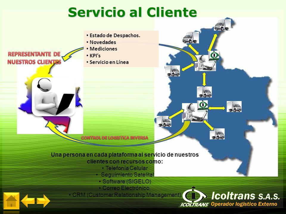 Estado de Despachos. Novedades Mediciones KPIs Servicio en Línea Una persona en cada plataforma al servicio de nuestros clientes con recursos como: Te