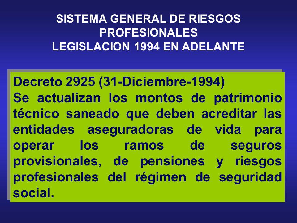 SISTEMA GENERAL DE RIESGOS PROFESIONALES LEGISLACION 1994 EN ADELANTE Resolución 004050 (06-Diciembre de 1994) Procedimiento en materia de salud ocupa