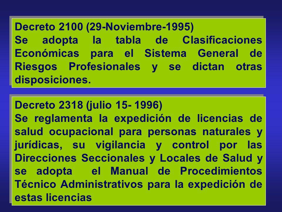 SISTEMA GENERAL DE RIESGOS PROFESIONALES LEGISLACION 1994 EN ADELANTE Decreto 2925 (31-Diciembre-1994) Se actualizan los montos de patrimonio técnico