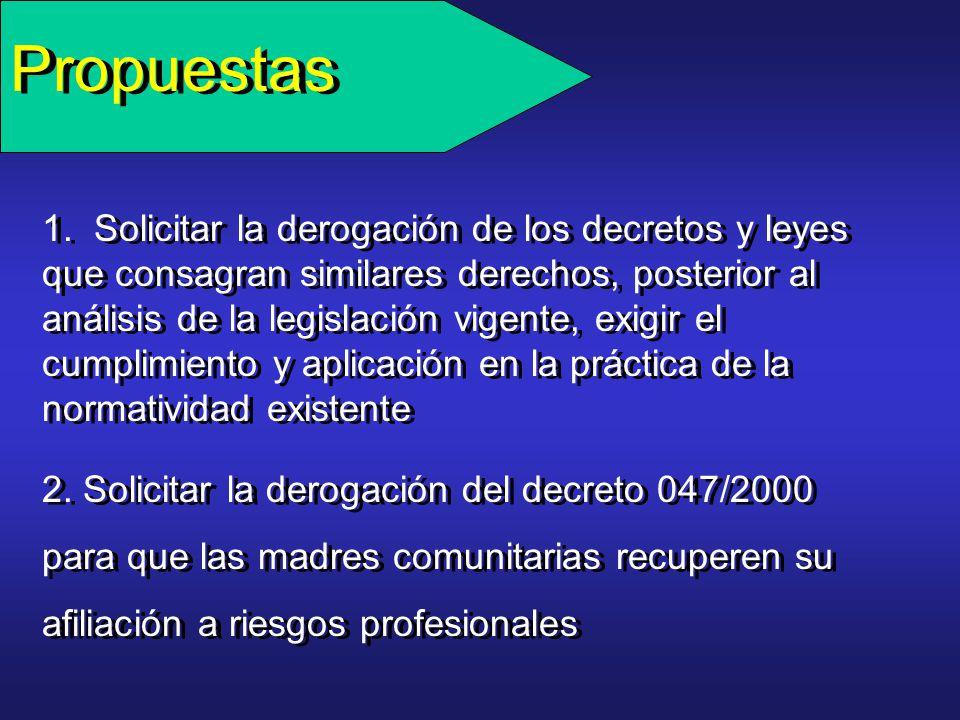 El decreto ley 2351 en su articulo 16º trata sobre la reinstalación en el empleo con los siguientes considerandos: 1. Al terminar el periodo de incapa