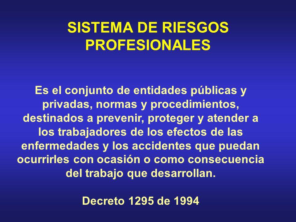LEY 100 DE 1993 LEY DE SEGURIDAD SOCIAL Salud Pensiones Riesgos profesionales