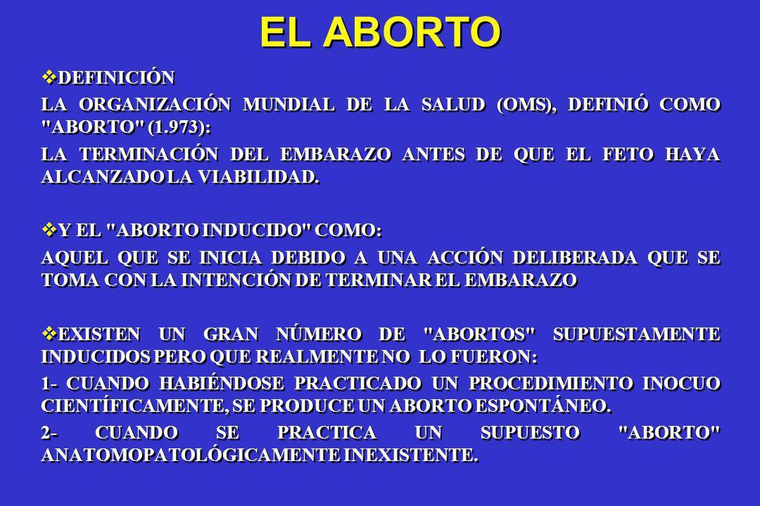 EL ABORTO DEFINICIÓN LA ORGANIZACIÓN MUNDIAL DE LA SALUD (OMS), DEFINIÓ COMO ABORTO (1.973): LA TERMINACIÓN DEL EMBARAZO ANTES DE QUE EL FETO HAYA ALCANZADO LA VIABILIDAD.