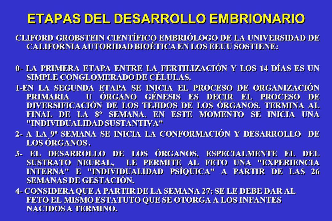 ETAPAS DEL DESARROLLO EMBRIONARIO CLIFORD GROBSTEIN CIENTÍFICO EMBRIÓLOGO DE LA UNIVERSIDAD DE CALIFORNIA AUTORIDAD BIOÉTICA EN LOS EEUU SOSTIENE: 0- LA PRIMERA ETAPA ENTRE LA FERTILIZACIÓN Y LOS 14 DÍAS ES UN SIMPLE CONGLOMERADO DE CÉLULAS.