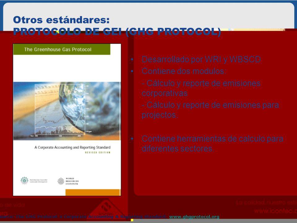 Desarrollado por WRI y WBSCD Contiene dos modulos: - Cálculo y reporte de emisiones corporativas - Cálculo y reporte de emisiones para projectos.