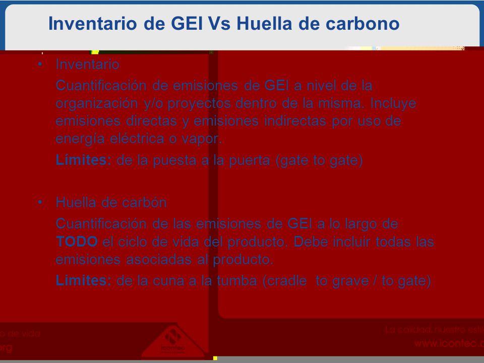 Inventario de GEI Vs Huella de carbono Inventario Cuantificación de emisiones de GEI a nivel de la organización y/o proyectos dentro de la misma. Incl