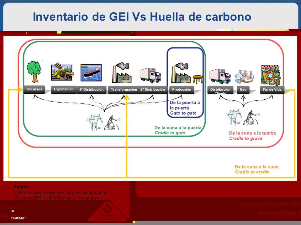 28 ES-009-001 Inventario de GEI Vs Huella de carbono Fuente: Curso on-line Huella de Carbono de productos 18 Junio 2012 - DNV Business Assurance