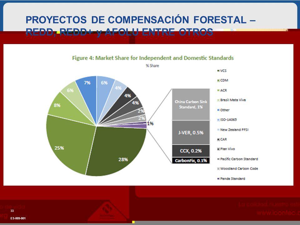 PROYECTOS DE COMPENSACIÓN FORESTAL – REDD, REDD+ y AFOLU ENTRE OTROS ES-009-001 33