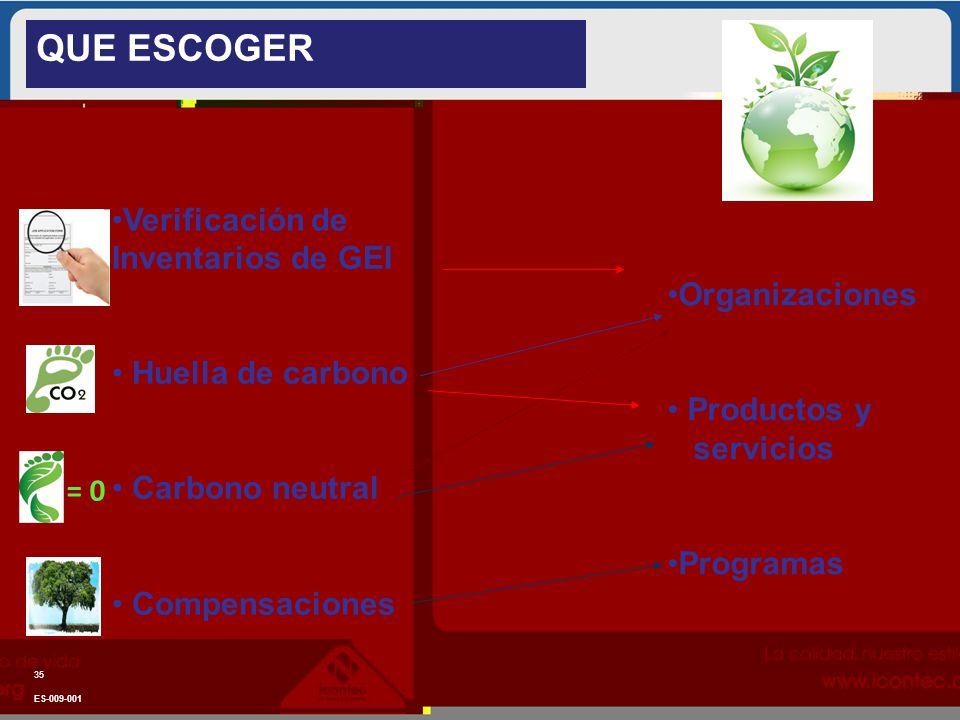 35 ES-009-001 Verificación de Inventarios de GEI Huella de carbono Carbono neutral Compensaciones Organizaciones Productos y servicios Programas QUE ESCOGER = 0