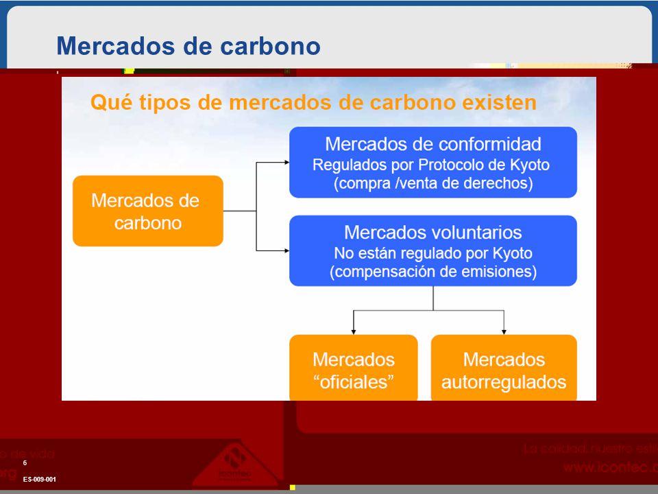 6 ES-009-001 Mercados de carbono