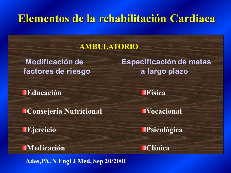 Modificación de factores de riesgo Educación Consejería Nutricional Ejercicio Medicación AMBULATORIO Especificación de metas a largo plazo Física Vocacional Psicológica Clínica Elementos de la rehabilitación Cardiaca Ades,PA.