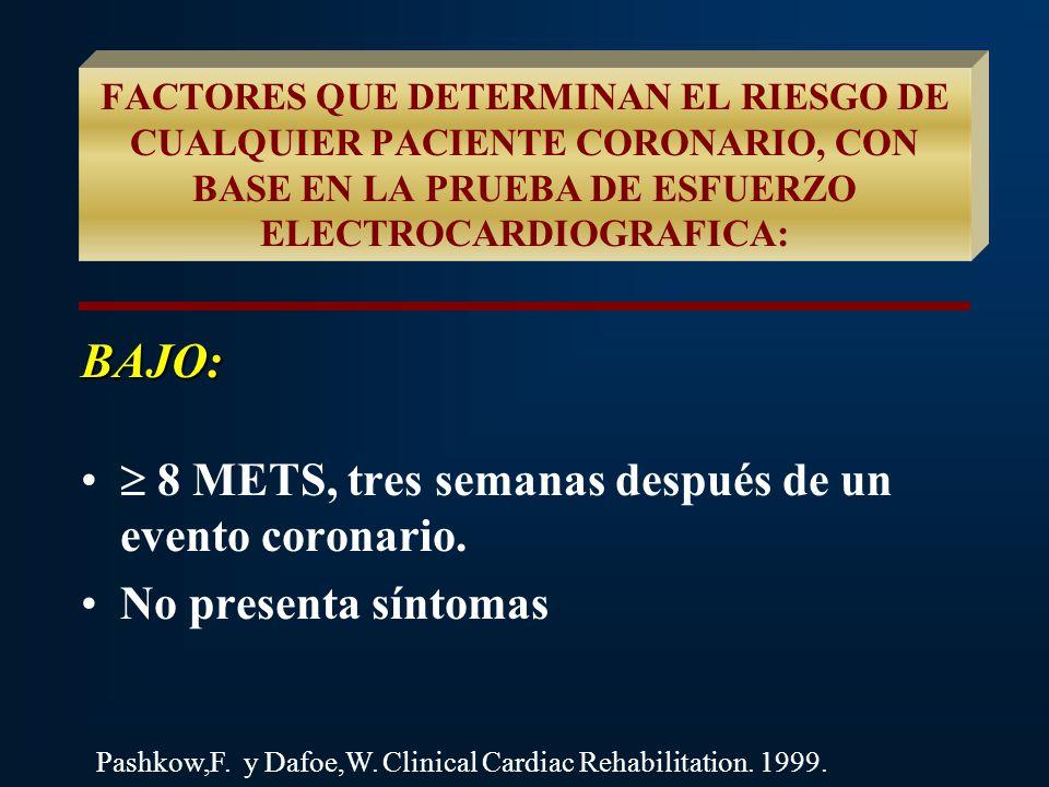 FACTORES QUE DETERMINAN EL RIESGO DE CUALQUIER PACIENTE CORONARIO, CON BASE EN LA PRUEBA DE ESFUERZO ELECTROCARDIOGRAFICA: BAJO: 8 METS, tres semanas después de un evento coronario.