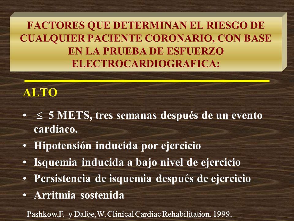 FACTORES QUE DETERMINAN EL RIESGO DE CUALQUIER PACIENTE CORONARIO, CON BASE EN LA PRUEBA DE ESFUERZO ELECTROCARDIOGRAFICA: ALTO 5 METS, tres semanas d