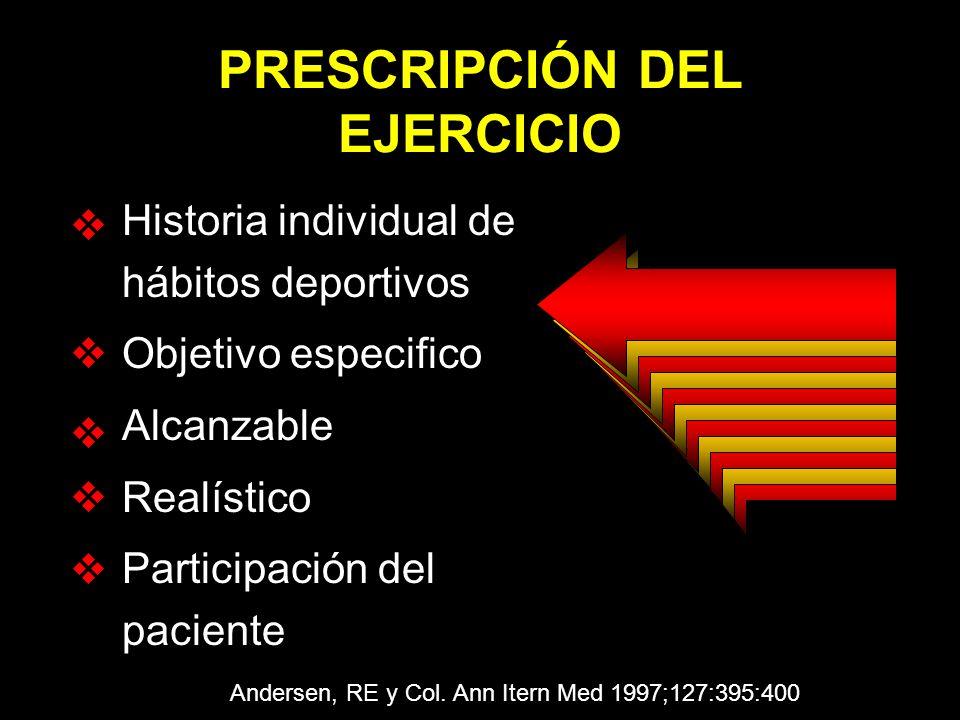 Historia individual de hábitos deportivos Objetivo especifico Alcanzable Realístico Participación del paciente Andersen, RE y Col. Ann Itern Med 1997;