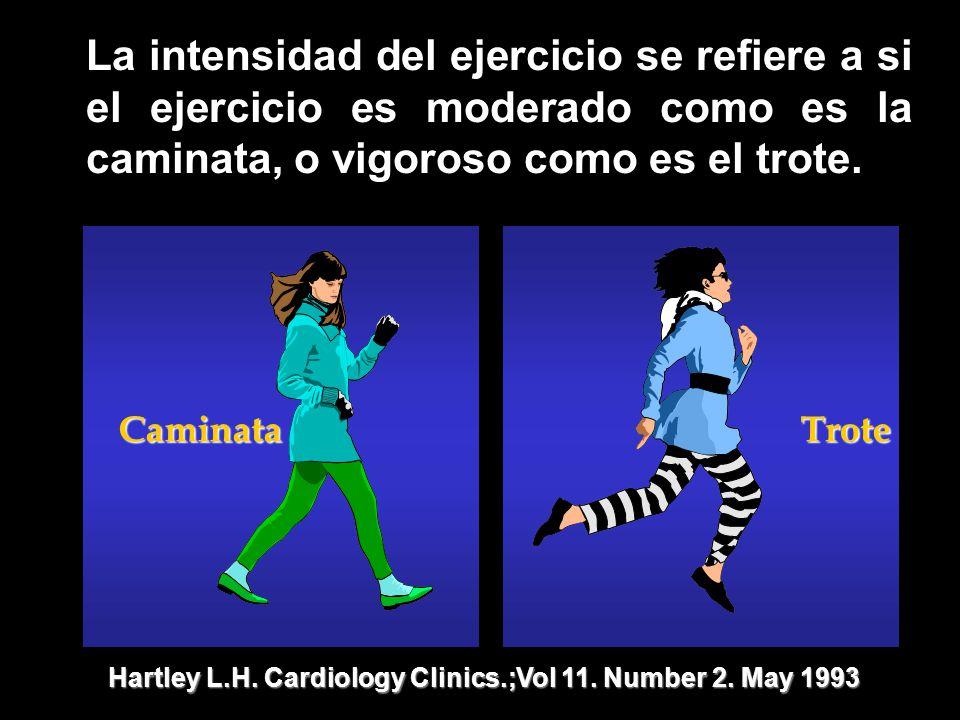 La intensidad del ejercicio se refiere a si el ejercicio es moderado como es la caminata, o vigoroso como es el trote. CaminataTrote Hartley L.H. Card
