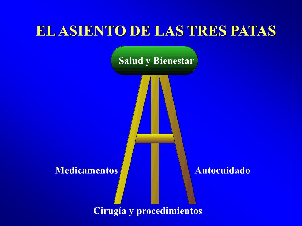 EL ASIENTO DE LAS TRES PATAS Salud y Bienestar Medicamentos Cirugía y procedimientos Autocuidado