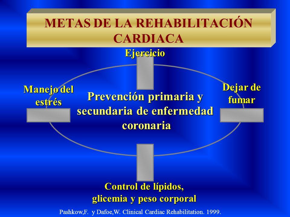 Pashkow,F. y Dafoe,W. Clinical Cardiac Rehabilitation. 1999. METAS DE LA REHABILITACIÓN CARDIACA Prevención primaria y secundaria de enfermedad corona