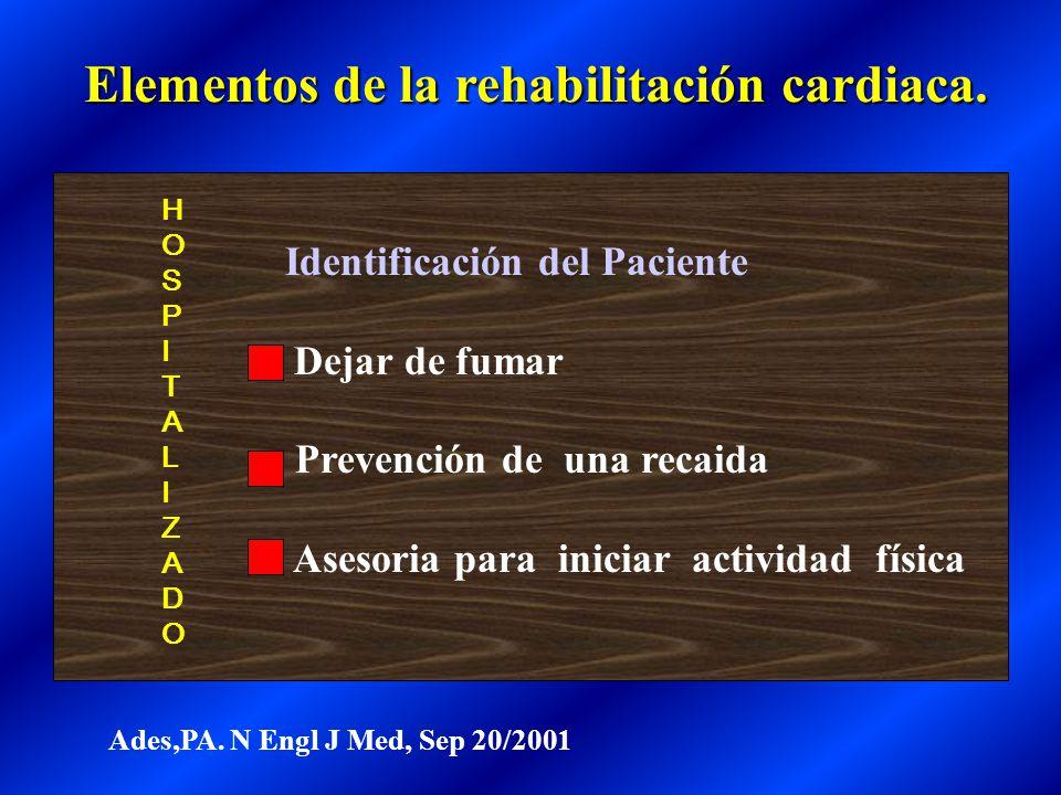 HOSPITALIZADOHOSPITALIZADO Identificación del Paciente Dejar de fumar Prevención de una recaida Asesoria para iniciar actividad física Elementos de la rehabilitación cardiaca.