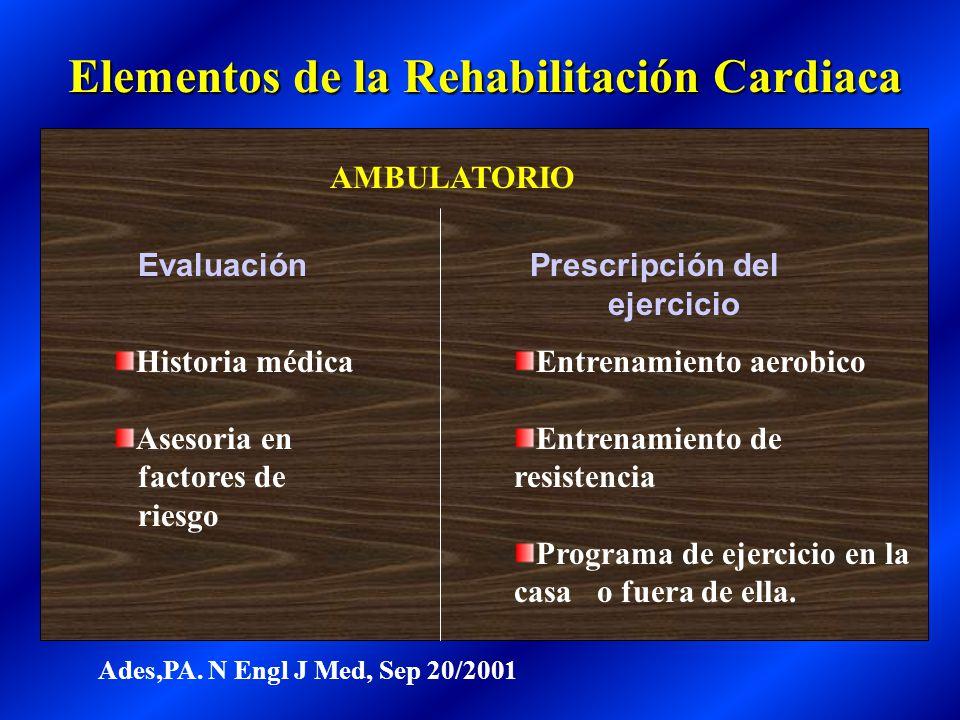 Evaluación Prescripción del ejercicio AMBULATORIO Historia médica Asesoria en factores de riesgo Entrenamiento aerobico Entrenamiento de resistencia Programa de ejercicio en la casa o fuera de ella.