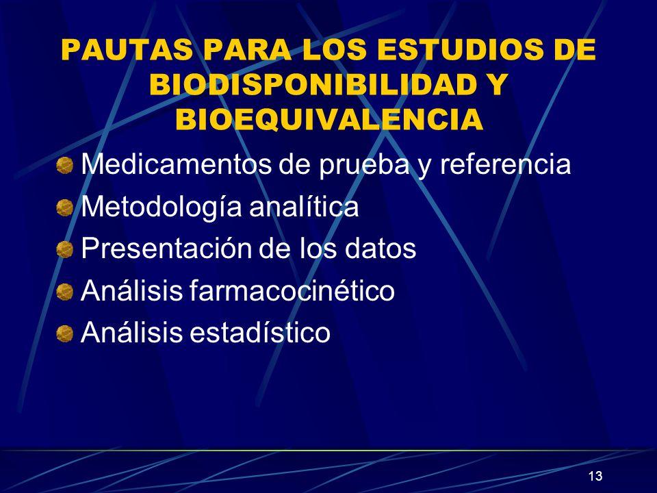 13 PAUTAS PARA LOS ESTUDIOS DE BIODISPONIBILIDAD Y BIOEQUIVALENCIA Medicamentos de prueba y referencia Metodología analítica Presentación de los datos